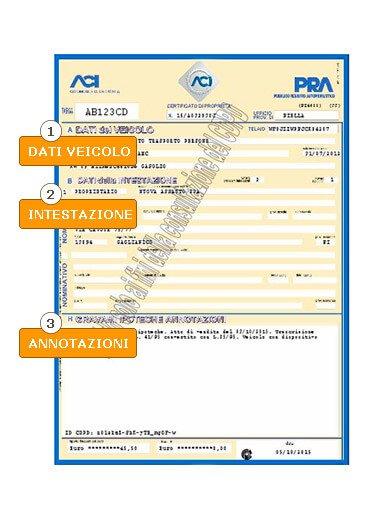 certificato-di-proprietà-digitale
