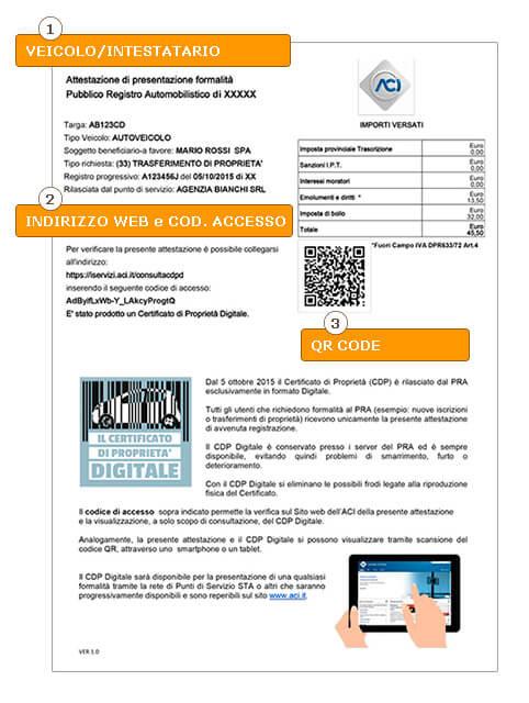 ricevuta-certificato-proprietà-digitale
